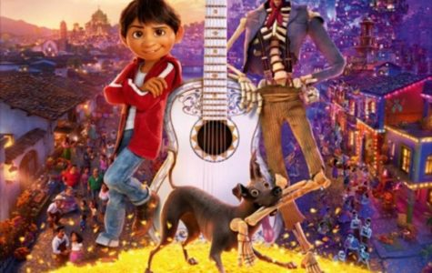 Coco the Movie on Netflix