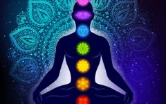 The 7 Types Of Chakras